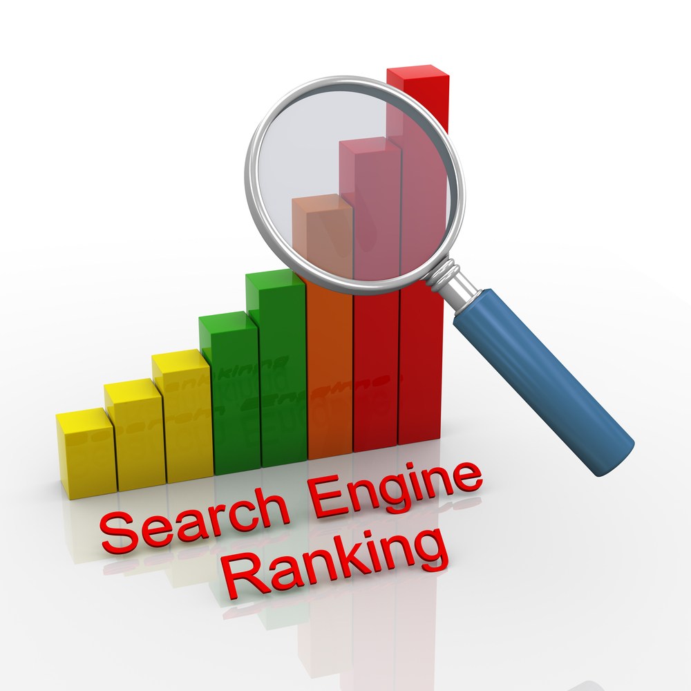 Grafik zu Search Engine Ranking