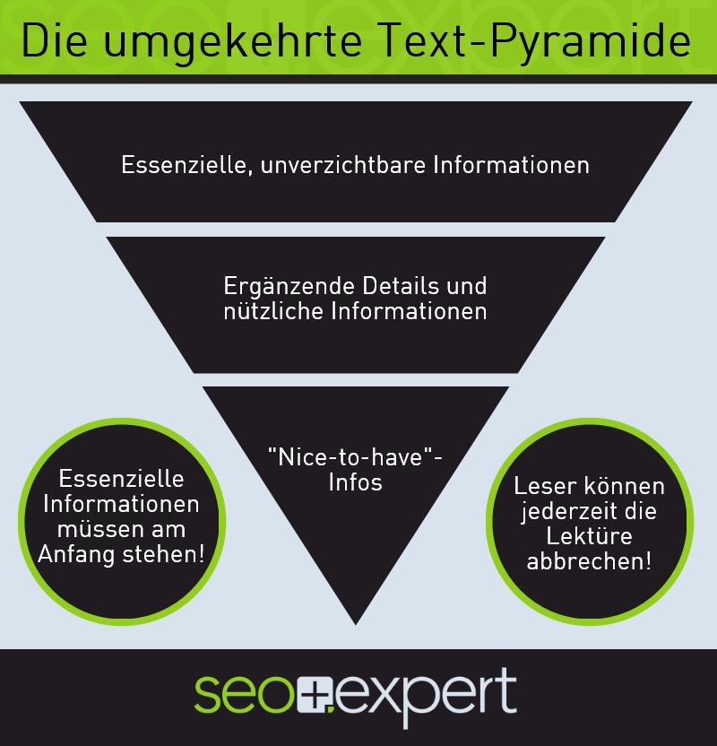 Die essenziellen und unverzichtbaren Informationen sollten am Anfang eines Textes stehen.