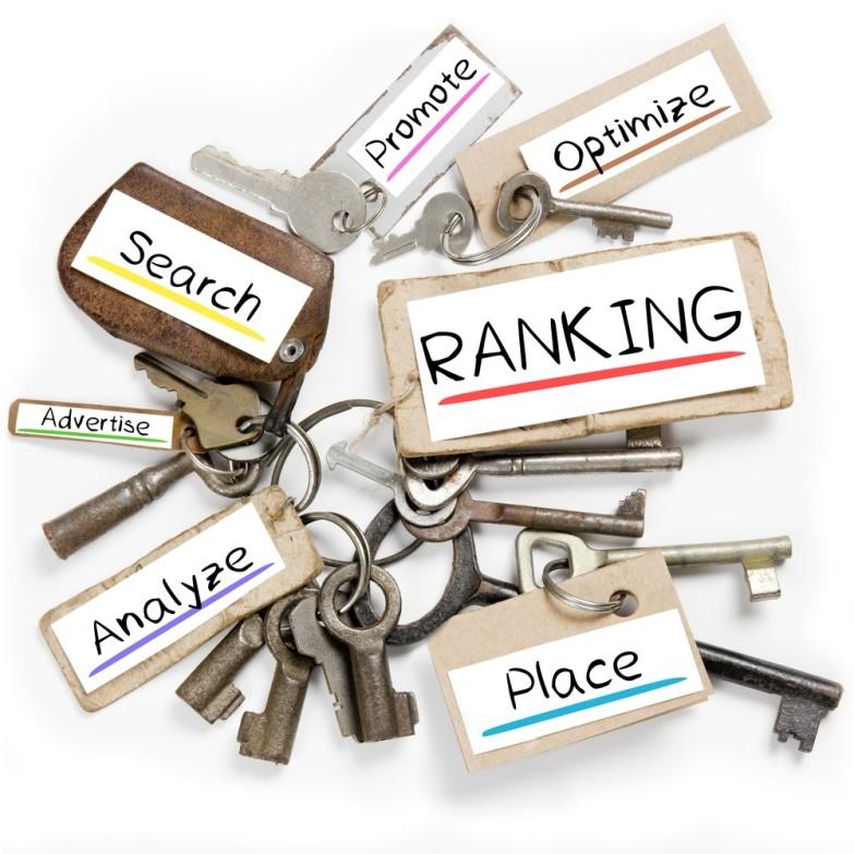 Auf dem Bild sind mehrere Schlüssel abgebildet, die zu dem Erfolg einer Webseite beitragen.