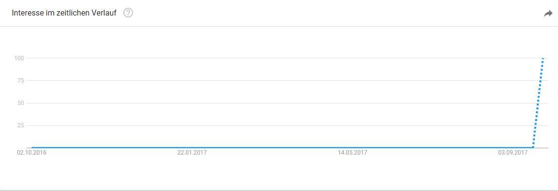 ALT-TAG: Vor wenigen Tagen noch unbekannt, jetzt der Star bei den Trends: Die Siebtlingsgeburt.